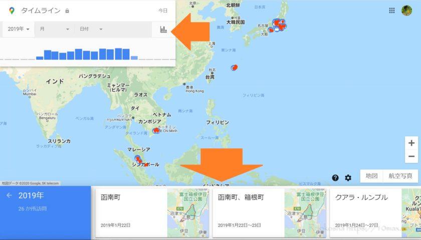 Googleマップ タイムライン 年月日 検索
