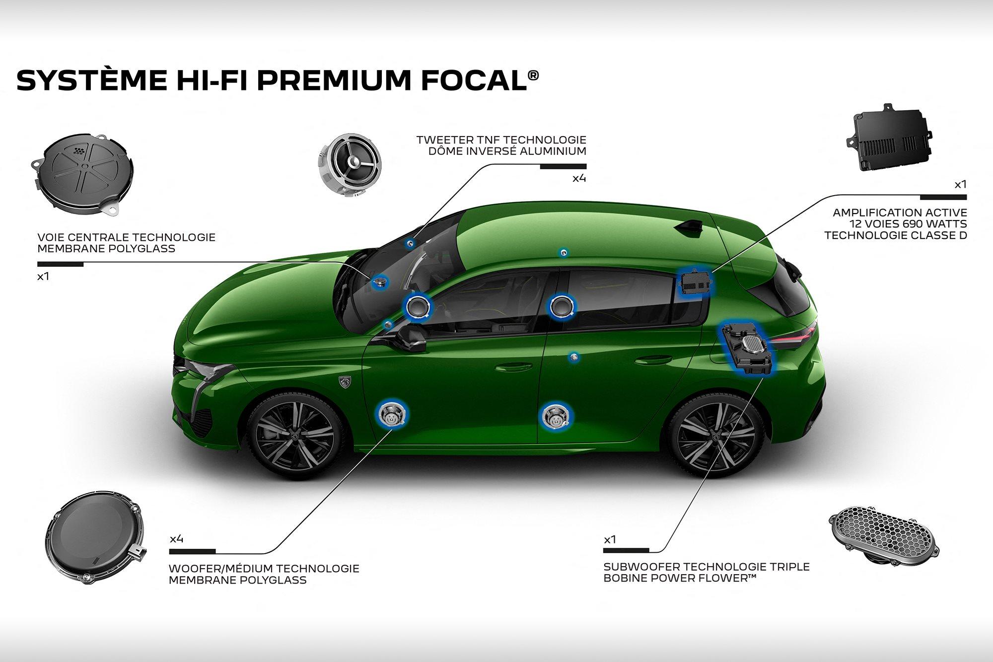 プジョー 308 新型 2021年 2022年 オーディオ スピーカー
